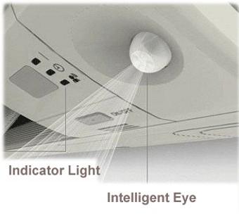 daikin eye sensor